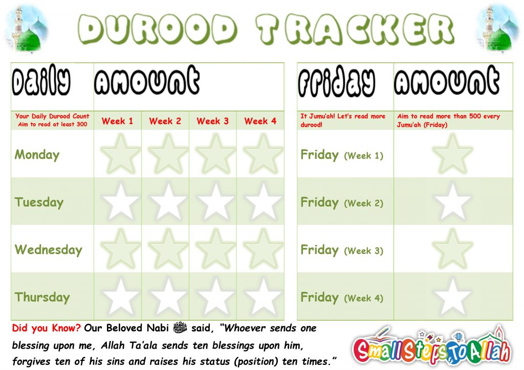 Durood Tracker