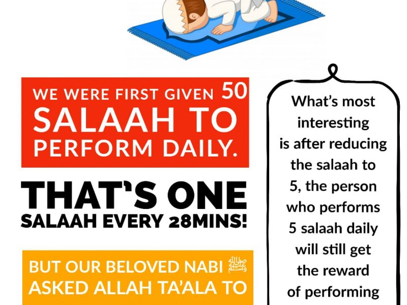 Did You Know Fact about Salah