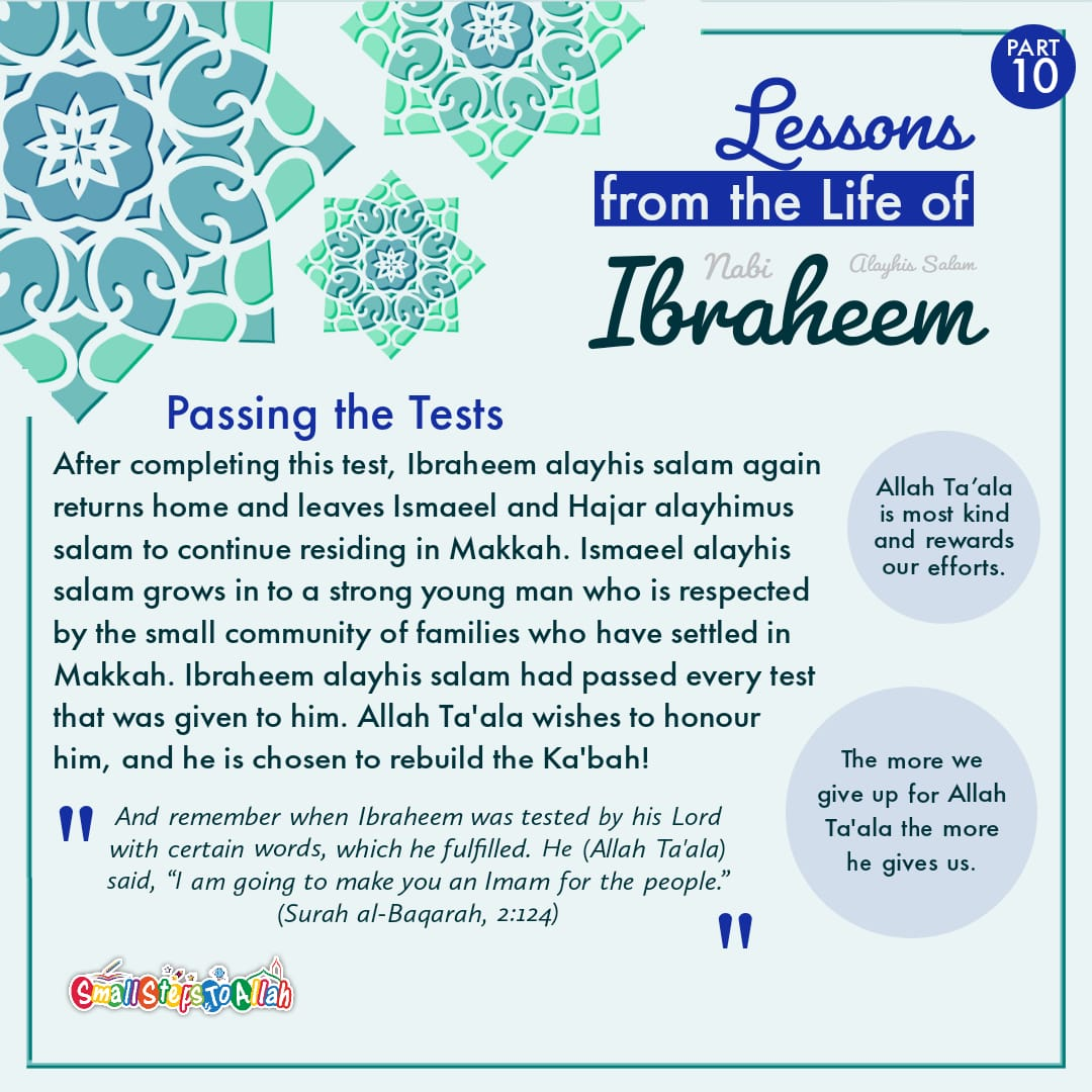 Story of Ibraheem Alayhis Salam Part 10