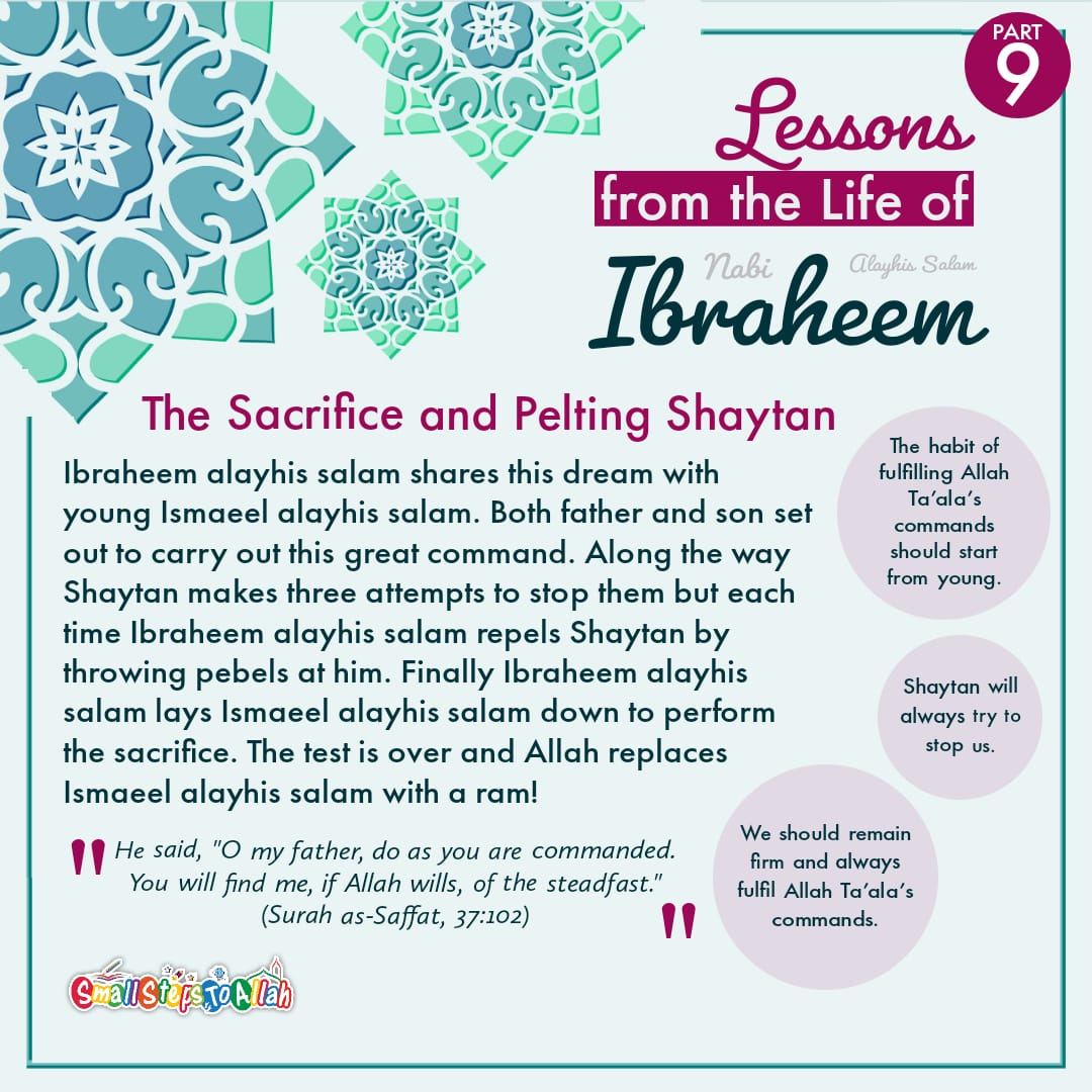 Story of Ibraheem Alayhis Salam Part 9